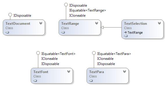 TOM Classes for .NET